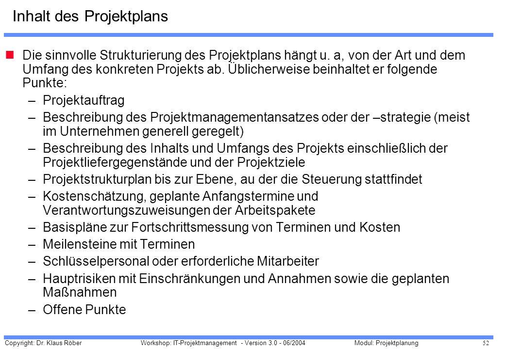 Copyright: Dr. Klaus Röber 52 Workshop: IT-Projektmanagement - Version 3.0 - 06/2004Modul: Projektplanung Inhalt des Projektplans Die sinnvolle Strukt