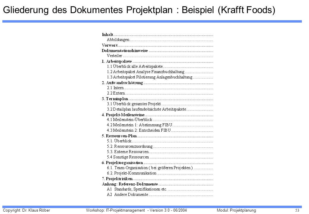Copyright: Dr. Klaus Röber 53 Workshop: IT-Projektmanagement - Version 3.0 - 06/2004Modul: Projektplanung Gliederung des Dokumentes Projektplan : Beis