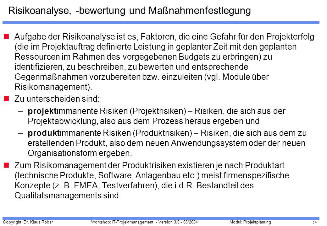 Copyright: Dr. Klaus Röber 54 Workshop: IT-Projektmanagement - Version 3.0 - 06/2004Modul: Projektplanung Risikoanalyse, -bewertung und Maßnahmenfestl