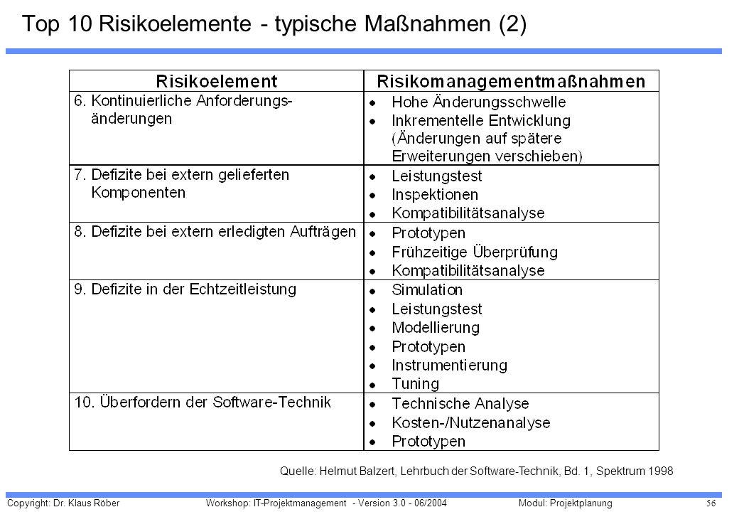 Copyright: Dr. Klaus Röber 56 Workshop: IT-Projektmanagement - Version 3.0 - 06/2004Modul: Projektplanung Top 10 Risikoelemente - typische Maßnahmen (