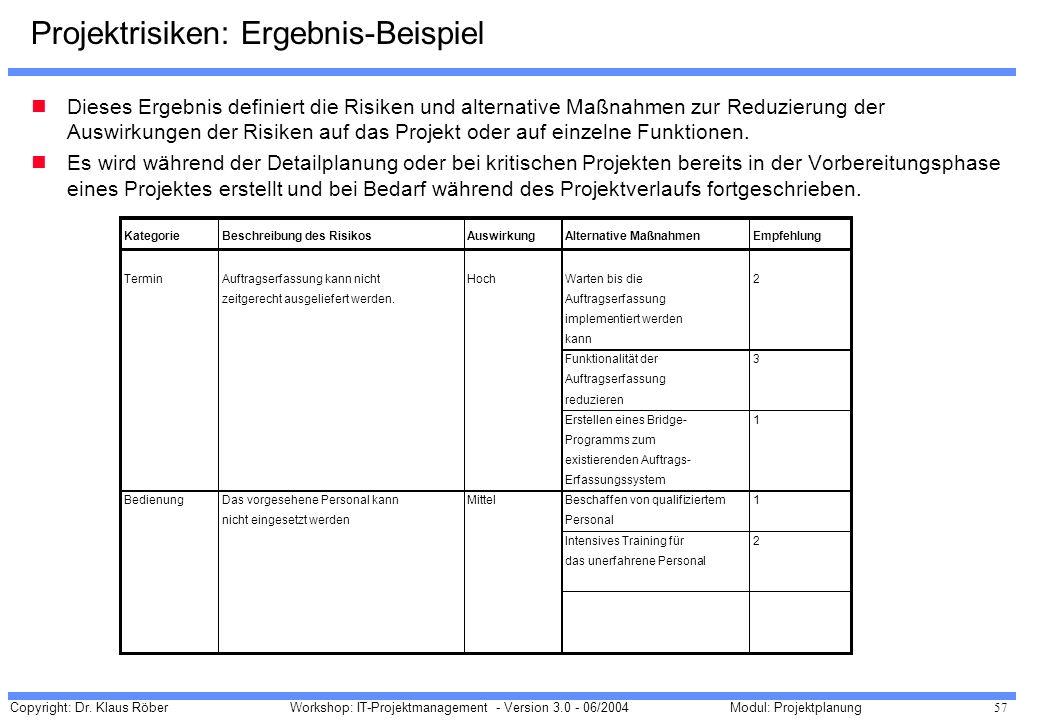 Copyright: Dr. Klaus Röber 57 Workshop: IT-Projektmanagement - Version 3.0 - 06/2004Modul: Projektplanung Projektrisiken: Ergebnis-Beispiel Dieses Erg
