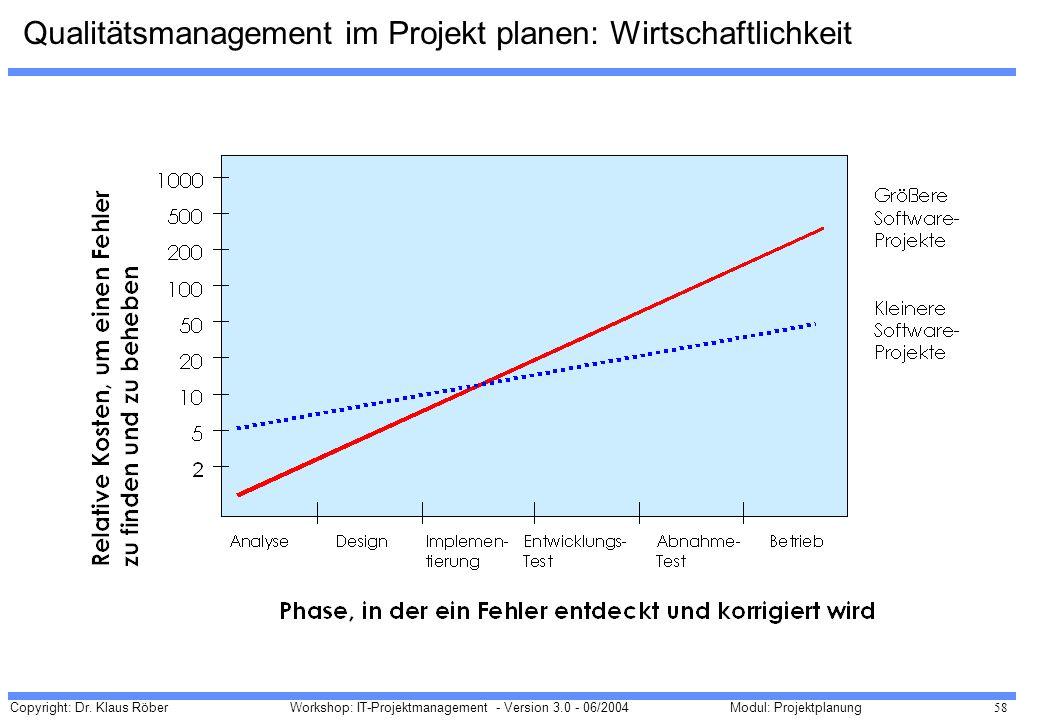 Copyright: Dr. Klaus Röber 58 Workshop: IT-Projektmanagement - Version 3.0 - 06/2004Modul: Projektplanung Qualitätsmanagement im Projekt planen: Wirts