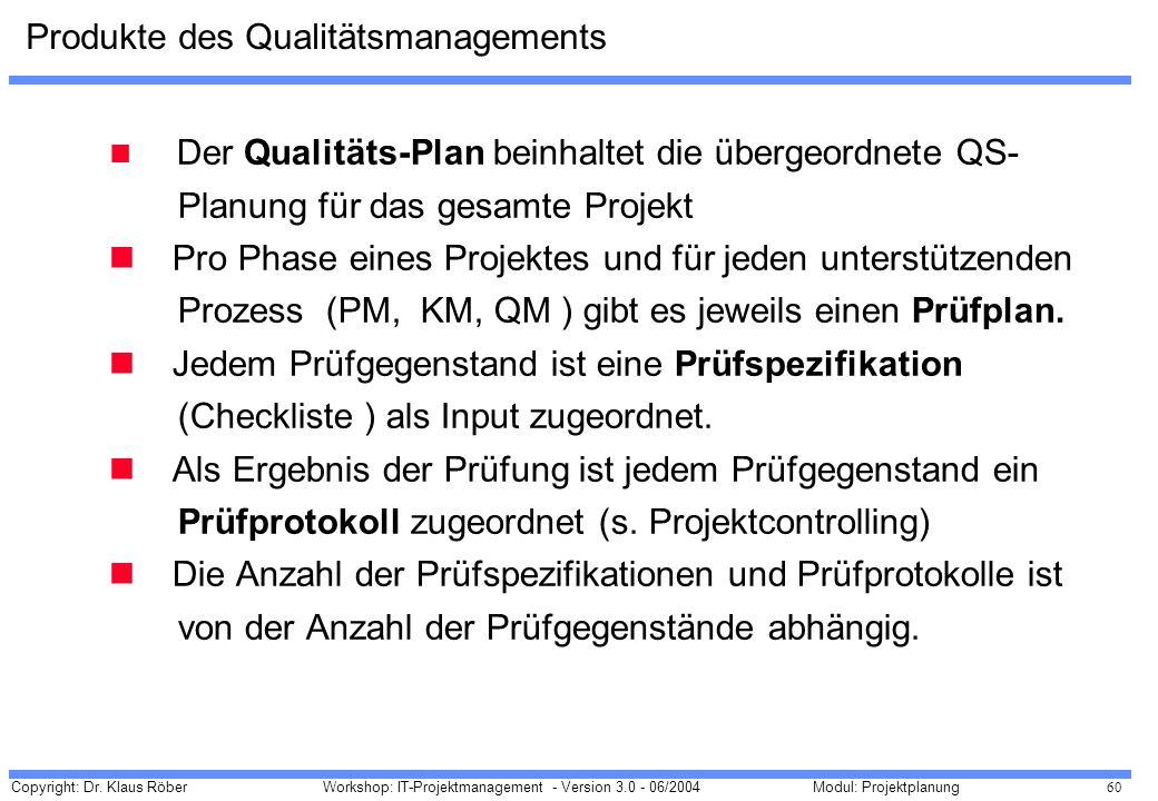 Copyright: Dr. Klaus Röber 60 Workshop: IT-Projektmanagement - Version 3.0 - 06/2004Modul: Projektplanung Produkte des Qualitätsmanagements n Der Qual