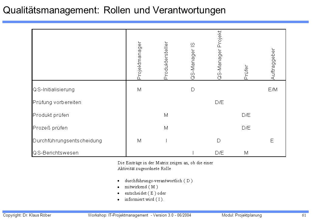 Copyright: Dr. Klaus Röber 61 Workshop: IT-Projektmanagement - Version 3.0 - 06/2004Modul: Projektplanung Qualitätsmanagement: Rollen und Verantwortun