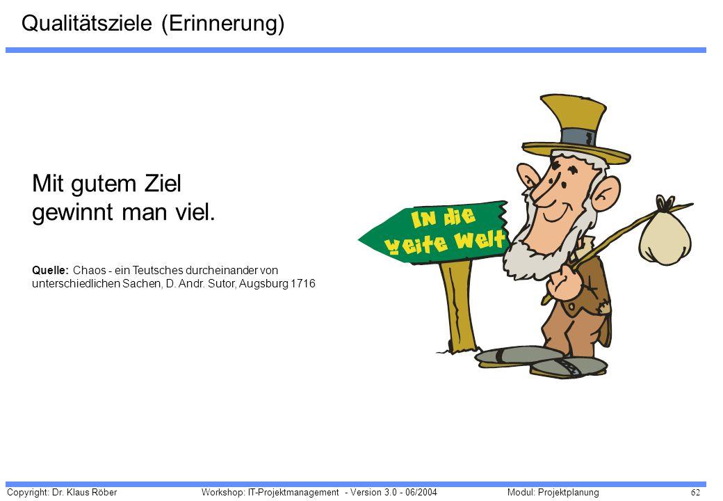 Copyright: Dr. Klaus Röber 62 Workshop: IT-Projektmanagement - Version 3.0 - 06/2004Modul: Projektplanung Mit gutem Ziel gewinnt man viel. Quelle: Cha