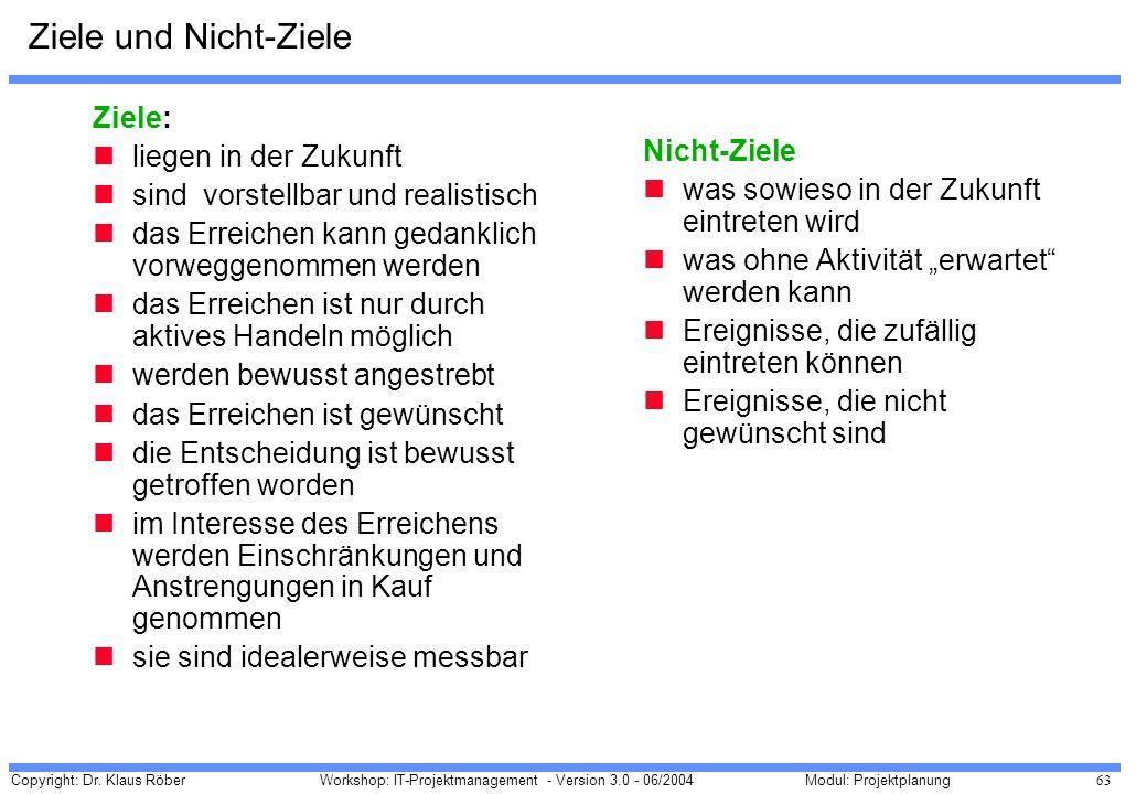 Copyright: Dr. Klaus Röber 63 Workshop: IT-Projektmanagement - Version 3.0 - 06/2004Modul: Projektplanung Ziele: liegen in der Zukunft sind vorstellba