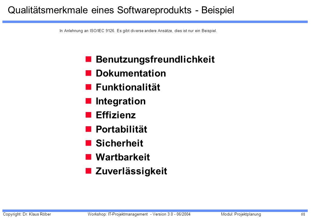 Copyright: Dr. Klaus Röber 68 Workshop: IT-Projektmanagement - Version 3.0 - 06/2004Modul: Projektplanung Benutzungsfreundlichkeit Dokumentation Funkt