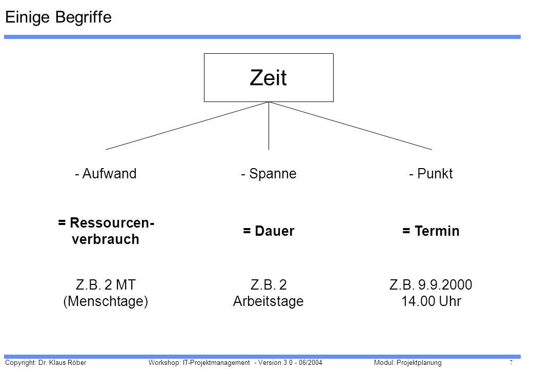 Copyright: Dr. Klaus Röber 7 Workshop: IT-Projektmanagement - Version 3.0 - 06/2004Modul: Projektplanung Einige Begriffe Zeit - Aufwand- Spanne- Punkt