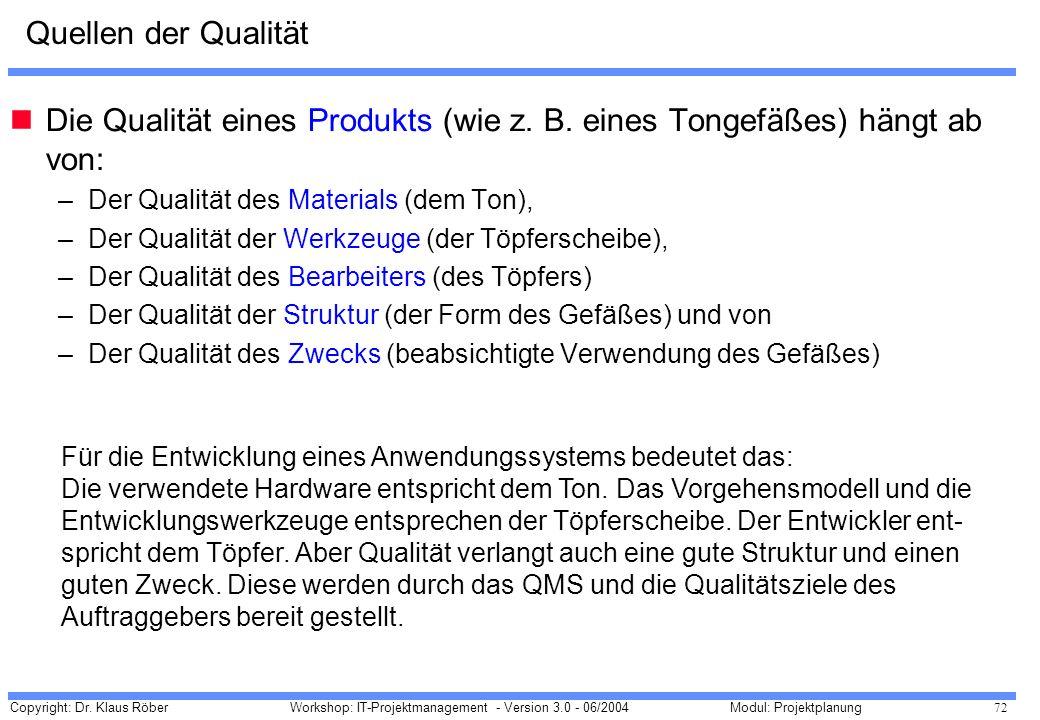 Copyright: Dr. Klaus Röber 72 Workshop: IT-Projektmanagement - Version 3.0 - 06/2004Modul: Projektplanung Quellen der Qualität Die Qualität eines Prod