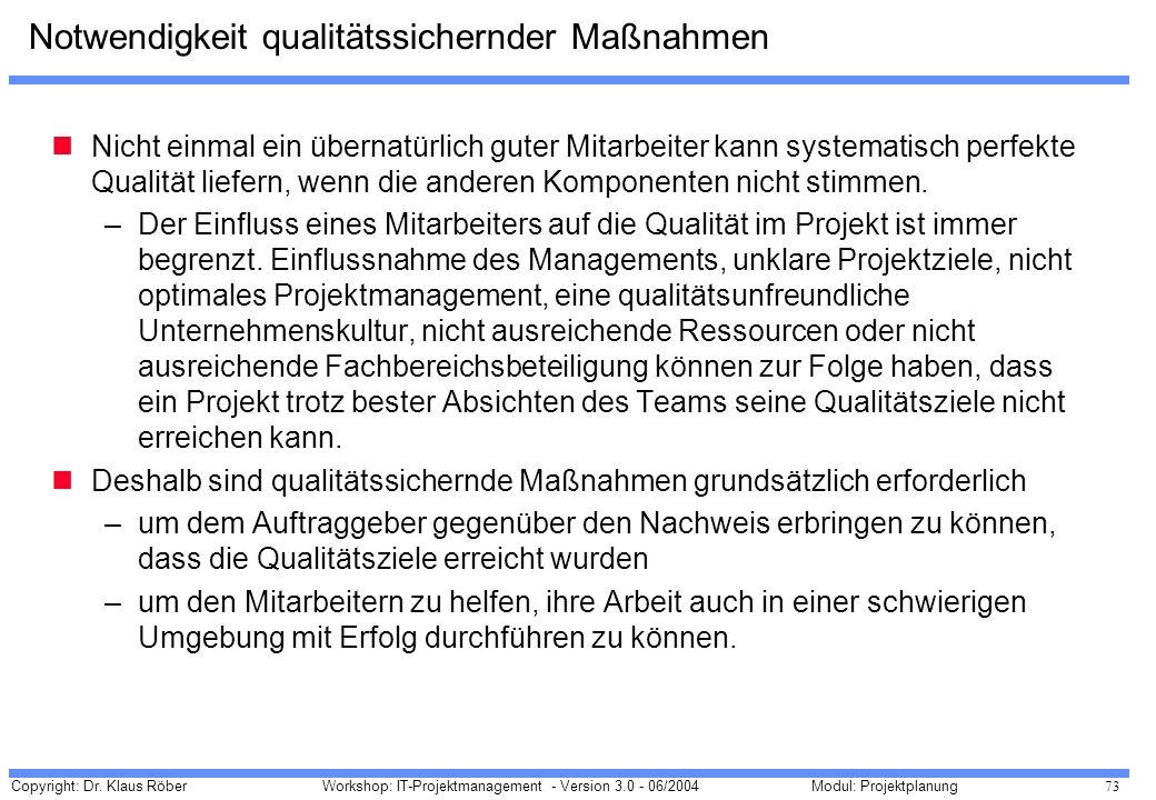 Copyright: Dr. Klaus Röber 73 Workshop: IT-Projektmanagement - Version 3.0 - 06/2004Modul: Projektplanung Notwendigkeit qualitätssichernder Maßnahmen