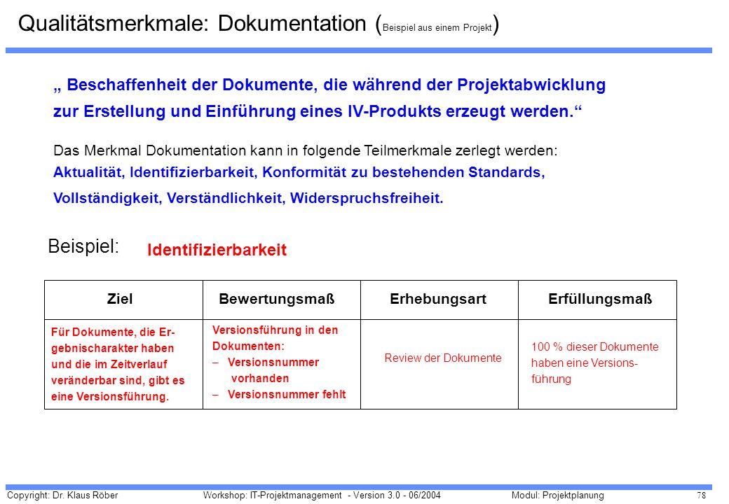 Copyright: Dr. Klaus Röber 78 Workshop: IT-Projektmanagement - Version 3.0 - 06/2004Modul: Projektplanung Beschaffenheit der Dokumente, die während de