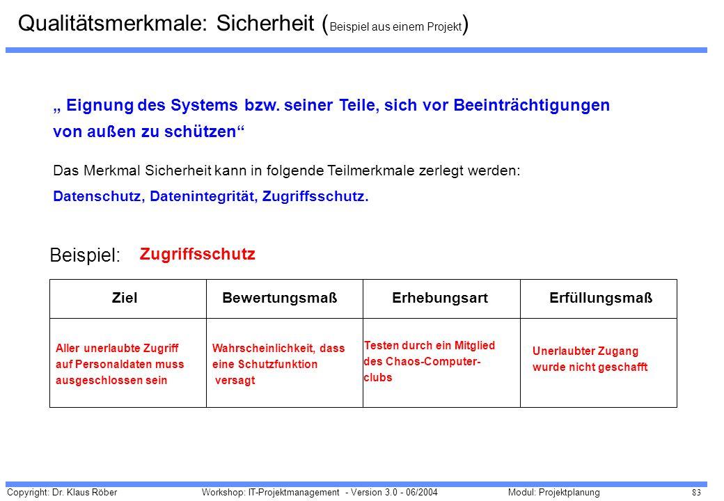 Copyright: Dr. Klaus Röber 83 Workshop: IT-Projektmanagement - Version 3.0 - 06/2004Modul: Projektplanung Eignung des Systems bzw. seiner Teile, sich