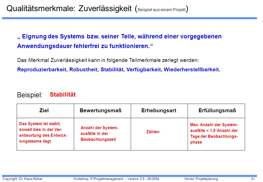 Copyright: Dr. Klaus Röber 85 Workshop: IT-Projektmanagement - Version 3.0 - 06/2004Modul: Projektplanung Eignung des Systems bzw. seiner Teile, währe
