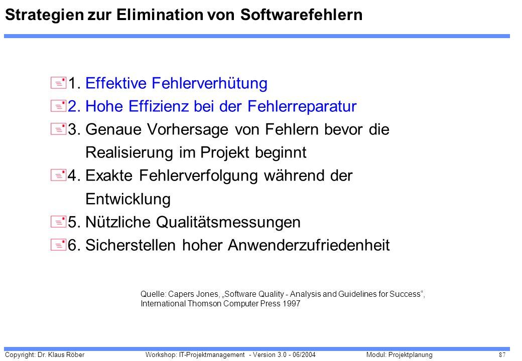 Copyright: Dr. Klaus Röber 87 Workshop: IT-Projektmanagement - Version 3.0 - 06/2004Modul: Projektplanung Strategien zur Elimination von Softwarefehle