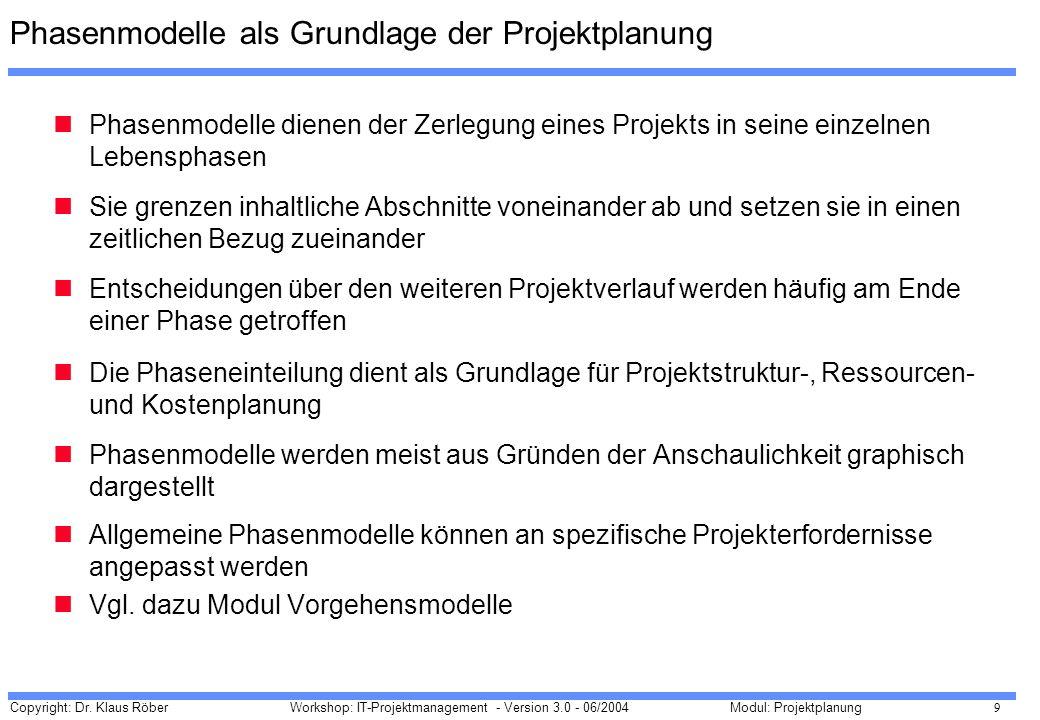 Copyright: Dr. Klaus Röber 9 Workshop: IT-Projektmanagement - Version 3.0 - 06/2004Modul: Projektplanung Phasenmodelle als Grundlage der Projektplanun