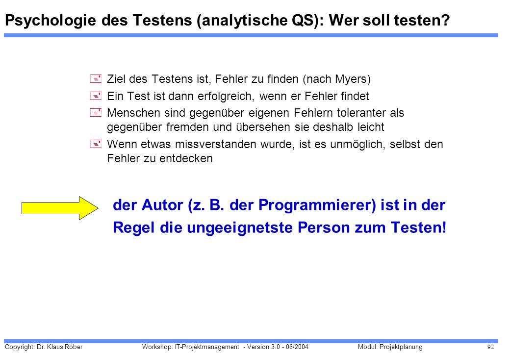 Copyright: Dr. Klaus Röber 92 Workshop: IT-Projektmanagement - Version 3.0 - 06/2004Modul: Projektplanung Psychologie des Testens (analytische QS): We
