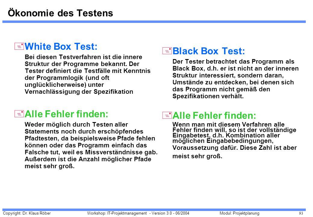 Copyright: Dr. Klaus Röber 93 Workshop: IT-Projektmanagement - Version 3.0 - 06/2004Modul: Projektplanung Ökonomie des Testens +Black Box Test: Der Te
