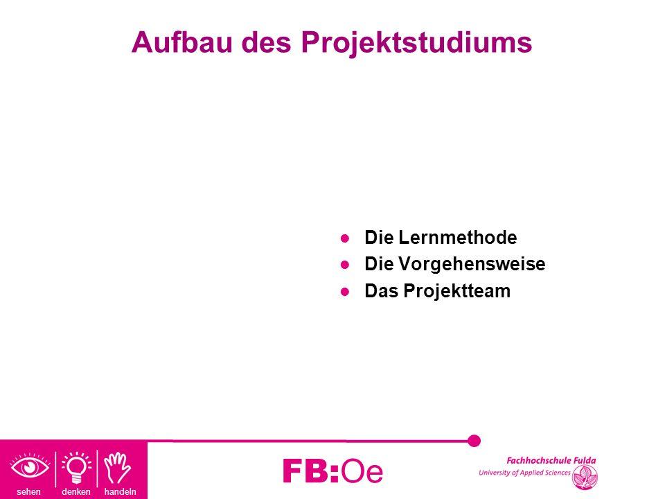 sehen denken handeln FB:Oe Aufbau des Projektstudiums Die Lernmethode Die Vorgehensweise Das Projektteam