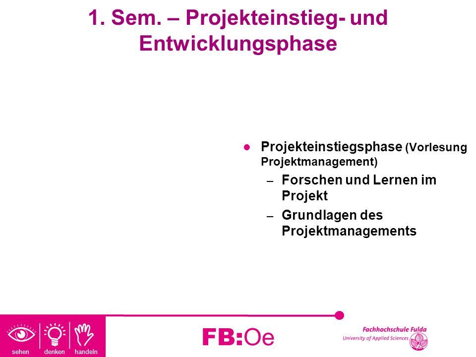 sehen denken handeln FB:Oe 1. Sem. – Projekteinstieg- und Entwicklungsphase Projekteinstiegsphase (Vorlesung Projektmanagement) – Forschen und Lernen