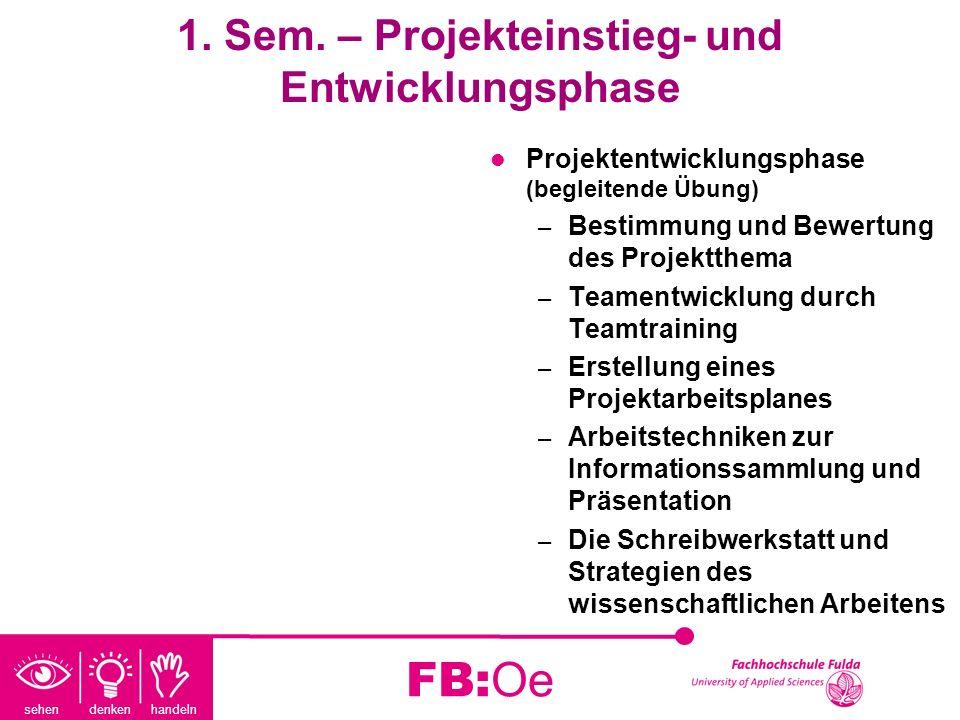 sehen denken handeln FB:Oe 1. Sem. – Projekteinstieg- und Entwicklungsphase Projektentwicklungsphase (begleitende Übung) – Bestimmung und Bewertung de
