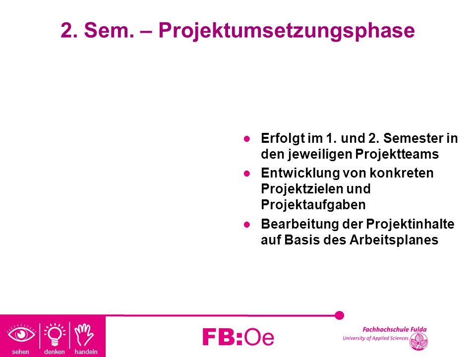 sehen denken handeln FB:Oe 2. Sem. – Projektumsetzungsphase Erfolgt im 1. und 2. Semester in den jeweiligen Projektteams Entwicklung von konkreten Pro