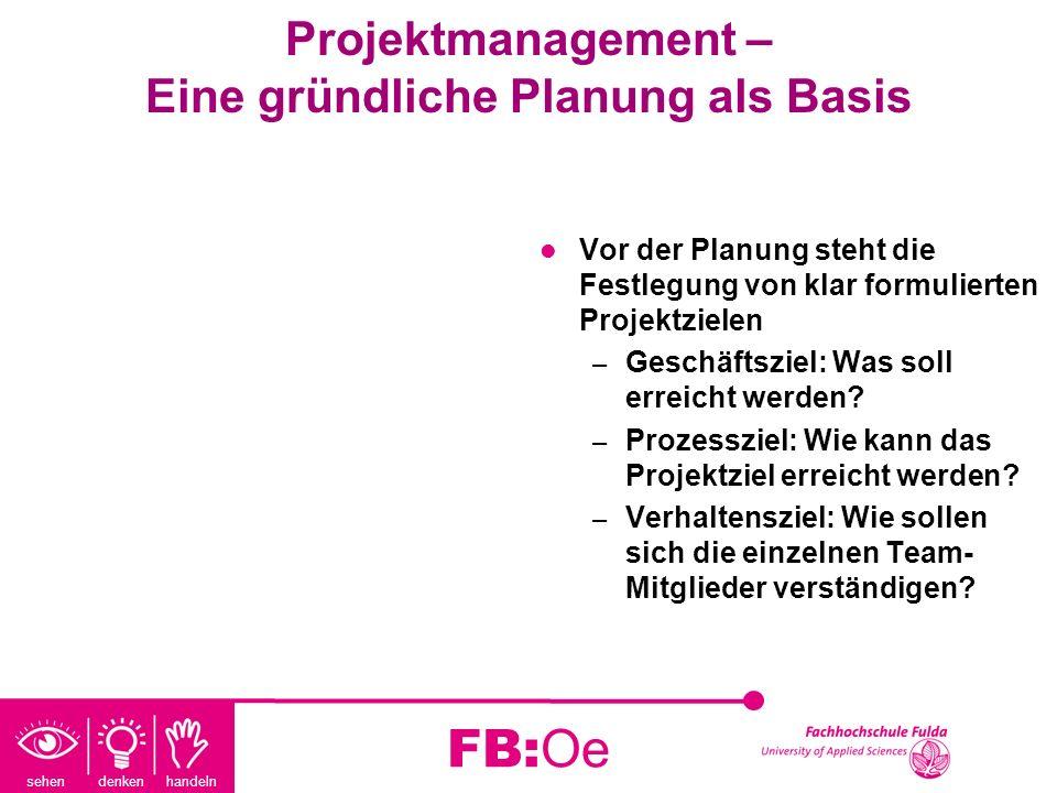 sehen denken handeln FB:Oe Projektmanagement – Eine gründliche Planung als Basis Vor der Planung steht die Festlegung von klar formulierten Projektzie