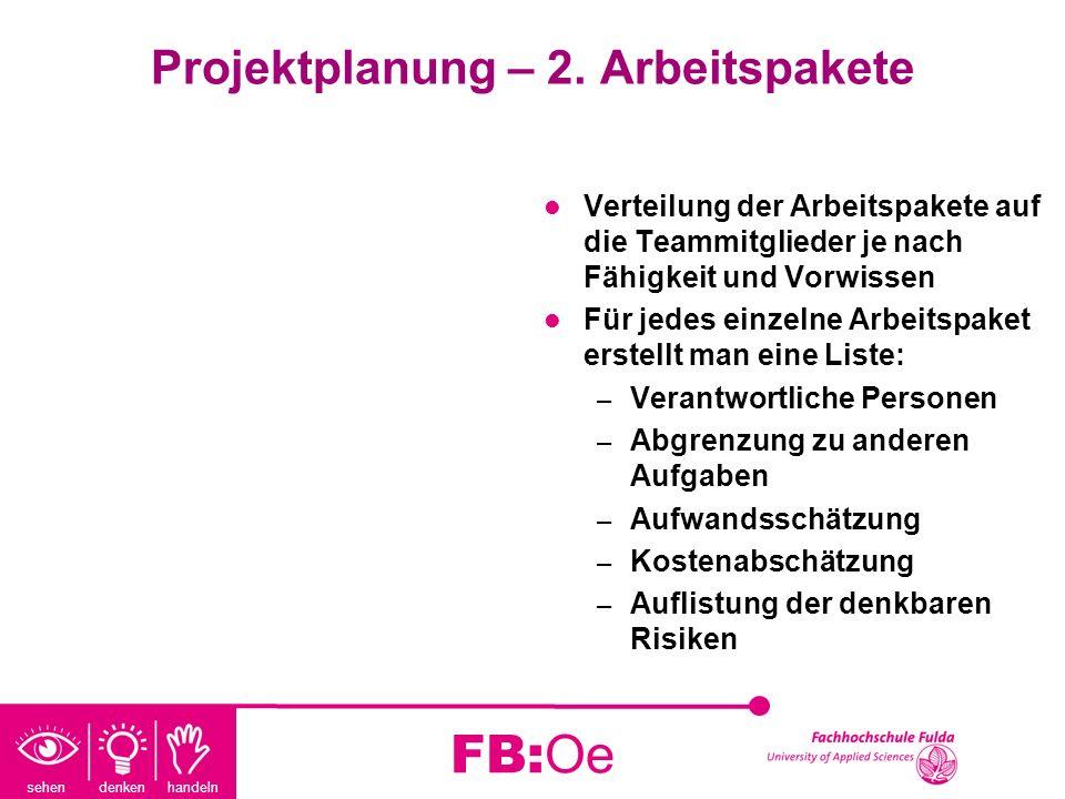 sehen denken handeln FB:Oe Projektplanung – 2. Arbeitspakete Verteilung der Arbeitspakete auf die Teammitglieder je nach Fähigkeit und Vorwissen Für j