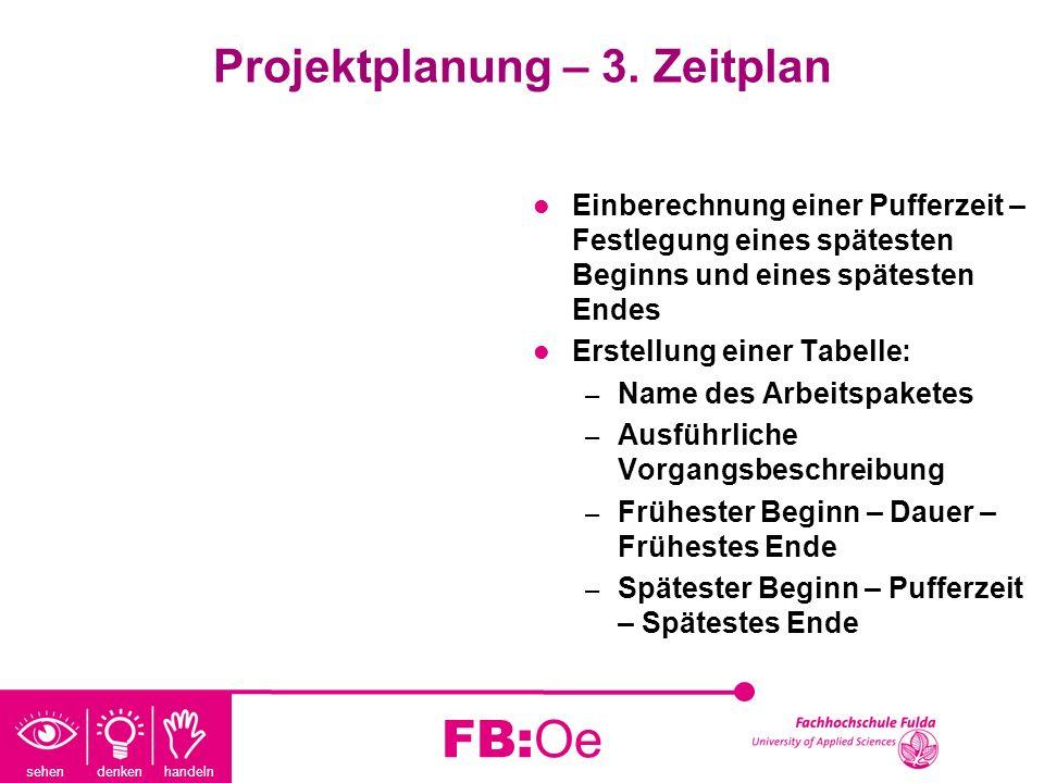 sehen denken handeln FB:Oe Projektplanung – 3. Zeitplan Einberechnung einer Pufferzeit – Festlegung eines spätesten Beginns und eines spätesten Endes
