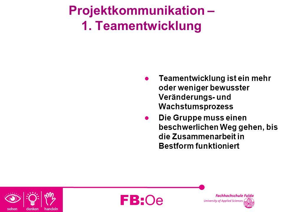 sehen denken handeln FB:Oe Projektkommunikation – 1. Teamentwicklung Teamentwicklung ist ein mehr oder weniger bewusster Veränderungs- und Wachstumspr