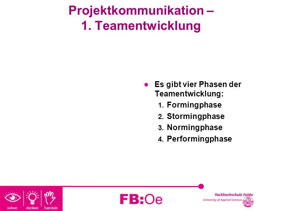 sehen denken handeln FB:Oe Projektkommunikation – 1. Teamentwicklung Es gibt vier Phasen der Teamentwicklung: 1. Formingphase 2. Stormingphase 3. Norm