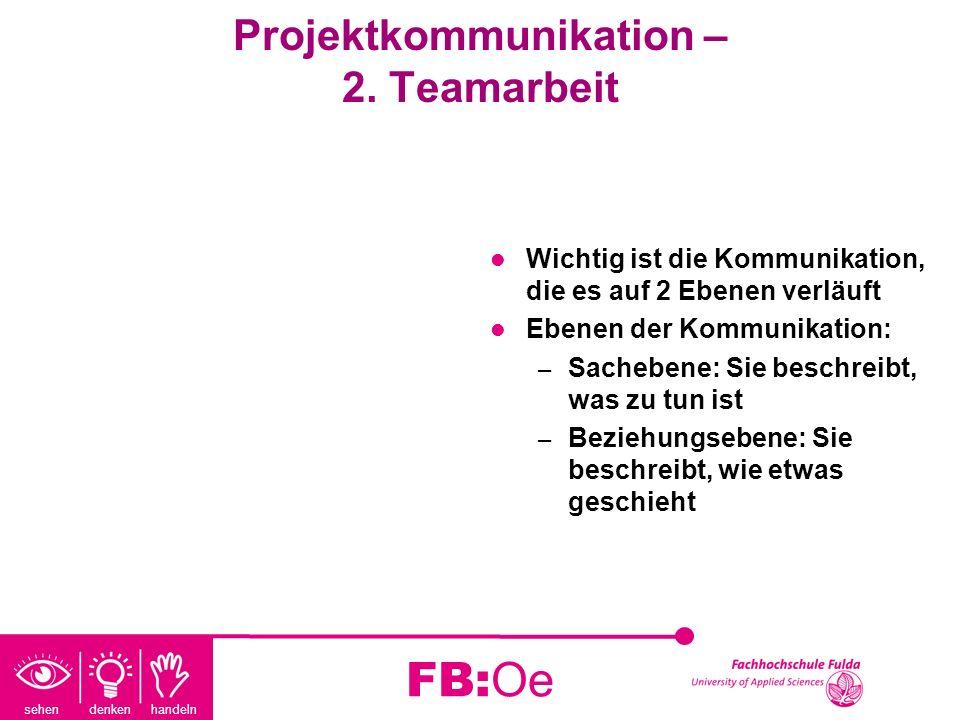 sehen denken handeln FB:Oe Projektkommunikation – 2. Teamarbeit Wichtig ist die Kommunikation, die es auf 2 Ebenen verläuft Ebenen der Kommunikation: