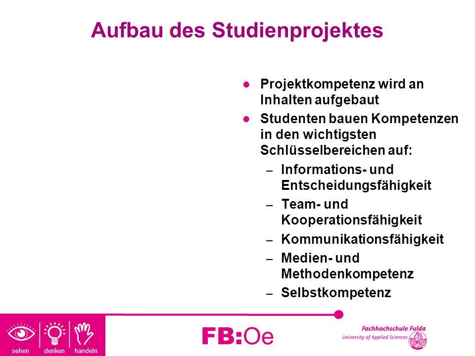 sehen denken handeln FB:Oe Aufbau des Studienprojektes Projektkompetenz wird an Inhalten aufgebaut Studenten bauen Kompetenzen in den wichtigsten Schl