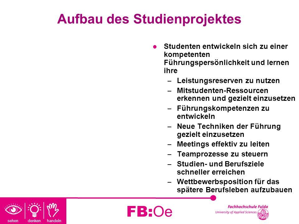 sehen denken handeln FB:Oe Aufbau des Studienprojektes Studenten entwickeln sich zu einer kompetenten Führungspersönlichkeit und lernen ihre – Leistun