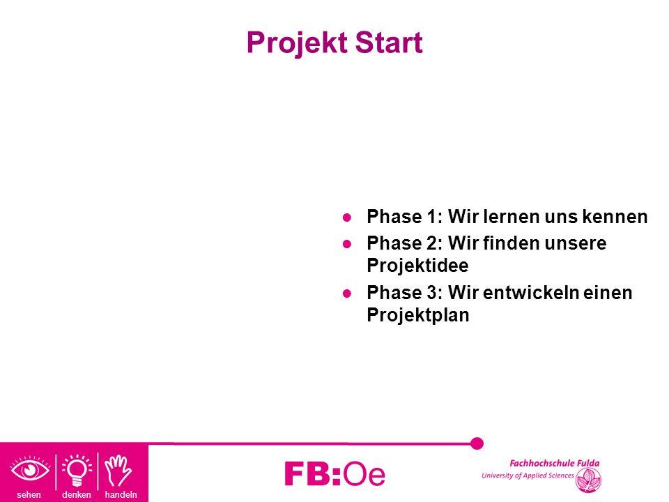 sehen denken handeln FB:Oe Projekt Start Phase 1: Wir lernen uns kennen Phase 2: Wir finden unsere Projektidee Phase 3: Wir entwickeln einen Projektpl