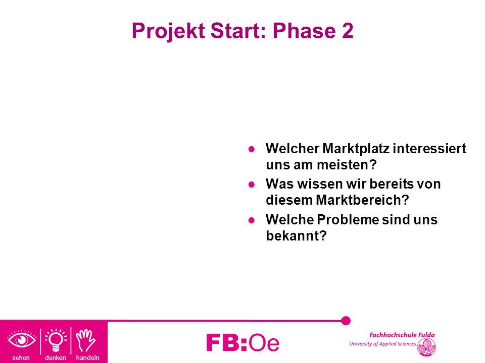 sehen denken handeln FB:Oe Projekt Start: Phase 2 Welcher Marktplatz interessiert uns am meisten? Was wissen wir bereits von diesem Marktbereich? Welc