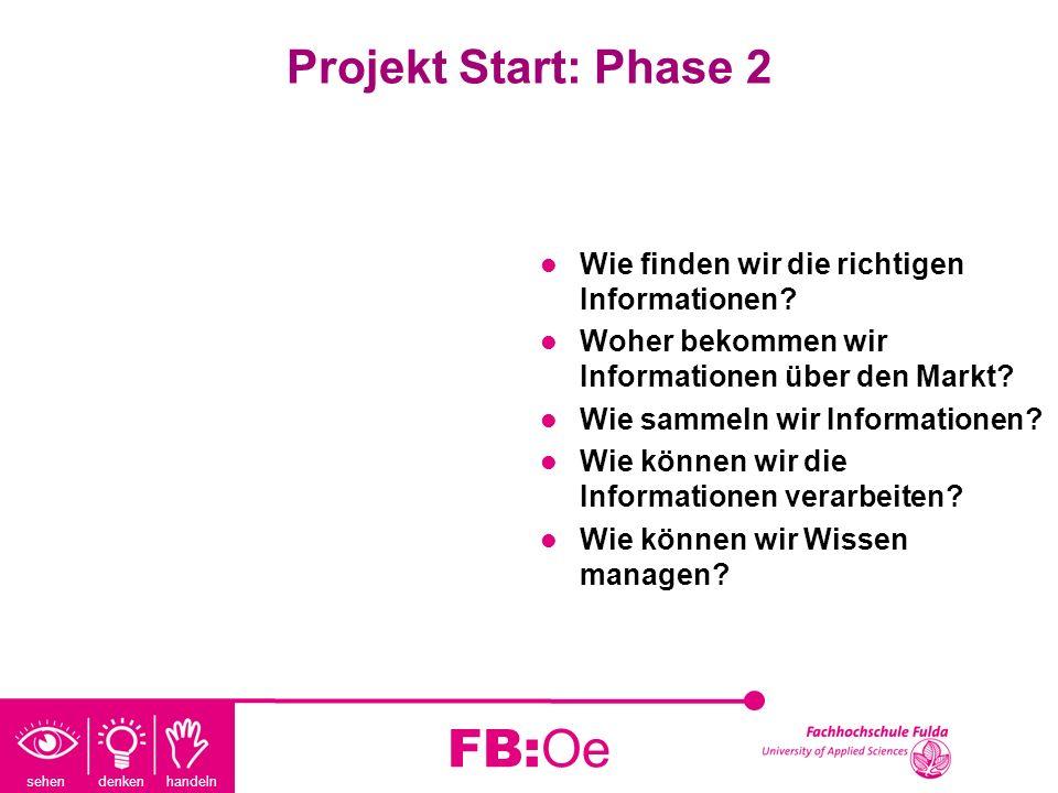sehen denken handeln FB:Oe Projekt Start: Phase 2 Wie finden wir die richtigen Informationen? Woher bekommen wir Informationen über den Markt? Wie sam