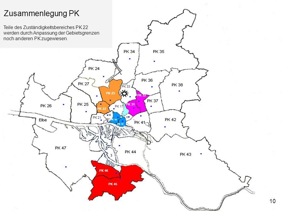 Freie und Hansestadt Hamburg 10 PK 22 PK 21 PK 17 PK 31 PK 32 PK 12 PK 14 16 15 11 PK 23 PK 45 PK 46 Zusammenlegung PK Teile des Zuständigkeitsbereiches PK 22 werden durch Anpassung der Gebietsgrenzen noch anderen PK zugewiesen.