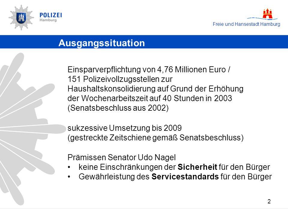 Freie und Hansestadt Hamburg 2 Einsparverpflichtung von 4,76 Millionen Euro / 151 Polizeivollzugsstellen zur Haushaltskonsolidierung auf Grund der Erh