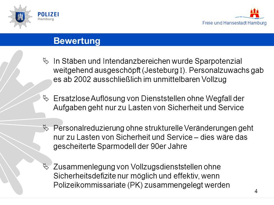 Freie und Hansestadt Hamburg 4 Bewertung In Stäben und Intendanzbereichen wurde Sparpotenzial weitgehend ausgeschöpft (Jesteburg I ). Personalzuwachs