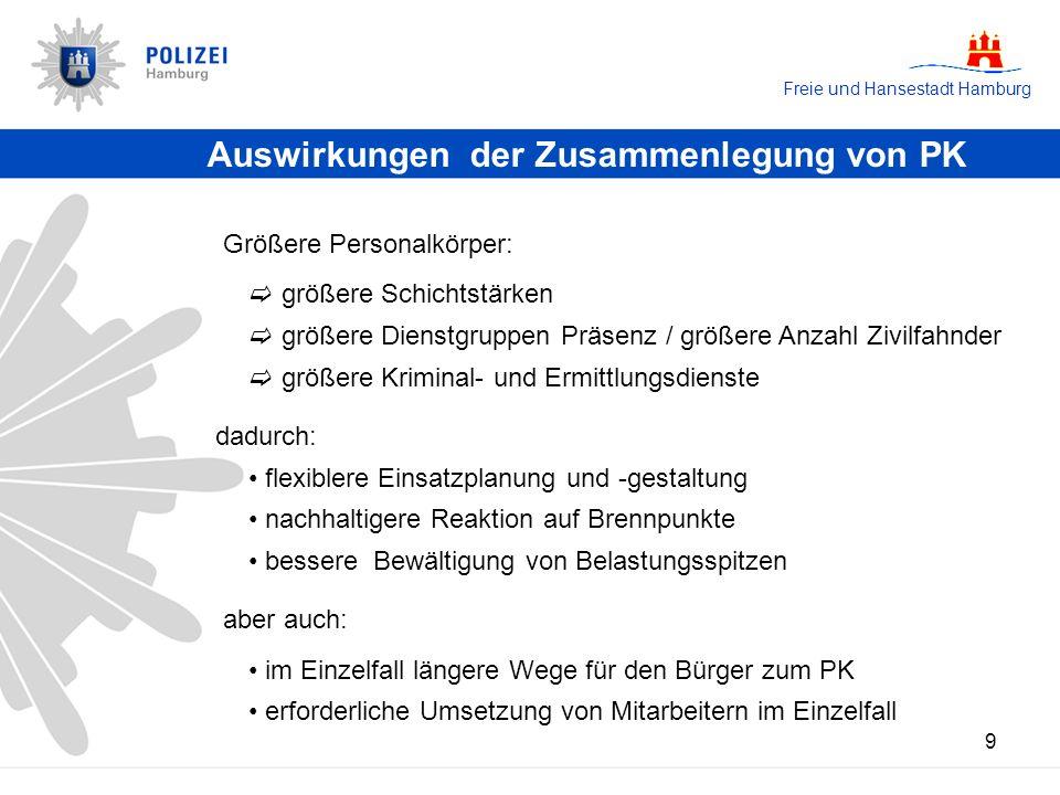 Freie und Hansestadt Hamburg 9 Auswirkungen der Zusammenlegung von PK größere Dienstgruppen Präsenz / größere Anzahl Zivilfahnder größere Schichtstärk