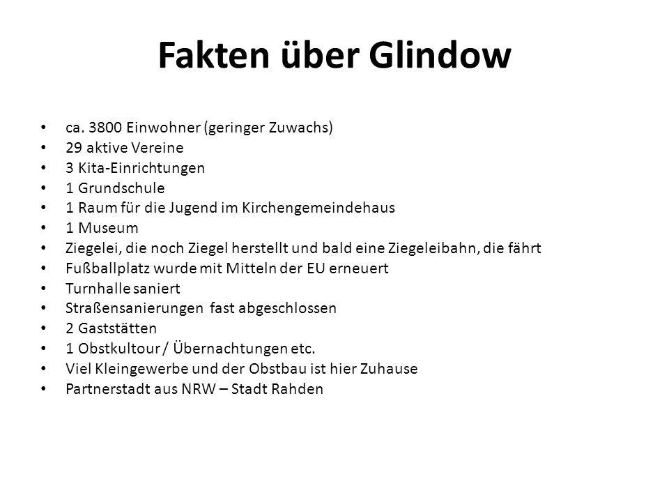Fakten über Glindow ca.