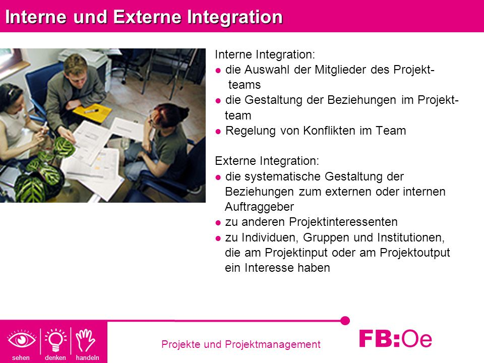 sehen denken handeln FB: Oe Projekte und Projektmanagement Interne und Externe Integration Interne Integration: die Auswahl der Mitglieder des Projekt
