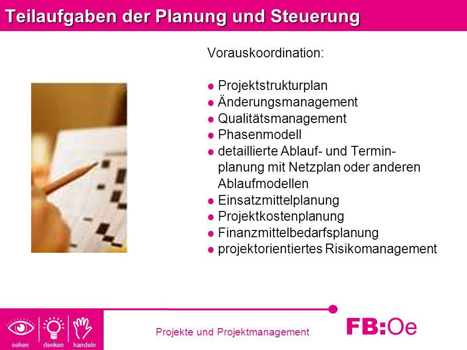 sehen denken handeln FB: Oe Projekte und Projektmanagement Teilaufgaben der Planung und Steuerung Vorauskoordination: Projektstrukturplan Änderungsman