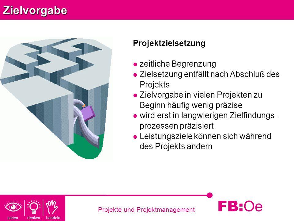 sehen denken handeln FB: Oe Projekte und ProjektmanagementZielvorgabe Projektzielsetzung zeitliche Begrenzung Zielsetzung entfällt nach Abschluß des P