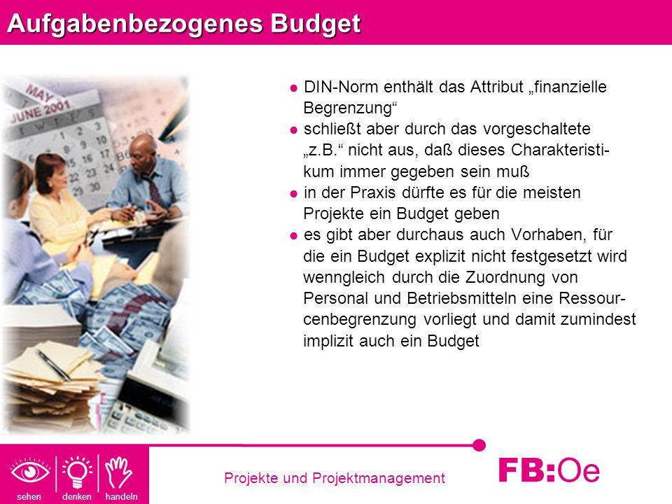 sehen denken handeln FB: Oe Projekte und Projektmanagement Aufgabenbezogenes Budget DIN-Norm enthält das Attribut finanzielle Begrenzung schließt aber