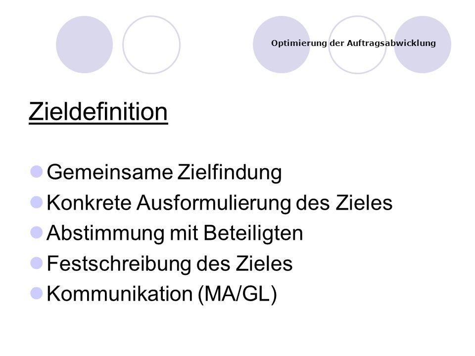 Zieldefinition Gemeinsame Zielfindung Konkrete Ausformulierung des Zieles Abstimmung mit Beteiligten Festschreibung des Zieles Kommunikation (MA/GL) O
