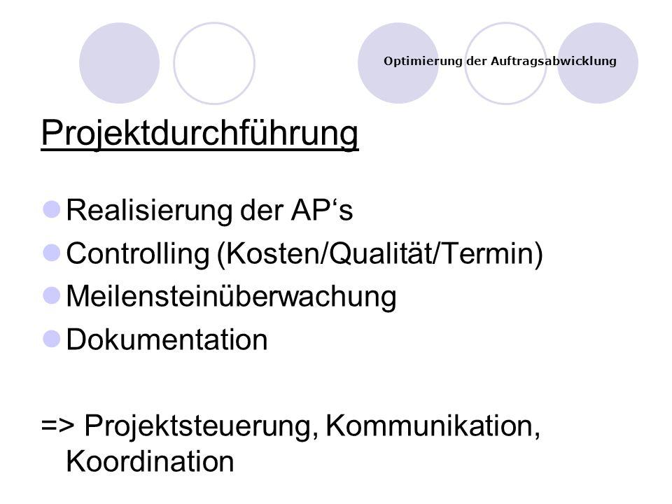 Projektabschluss Abschlussdokumentation Abschlusspräsentation der Ergebnisse Abnahme Übergabe/Einführung Intern: Projektanalyse (Erfahrungstransfer) Projektauflösung (Teamauflösung) Optimierung der Auftragsabwicklung