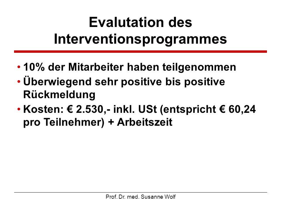 Prof. Dr. med. Susanne Wolf Evalutation des Interventionsprogrammes 10% der Mitarbeiter haben teilgenommen Überwiegend sehr positive bis positive Rück