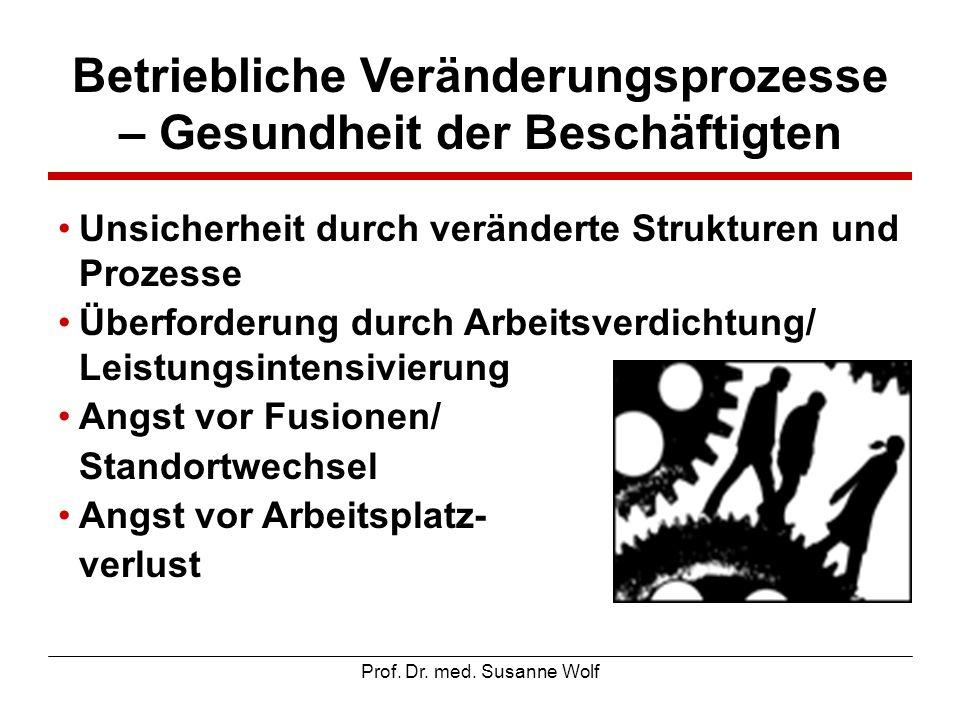 Prof. Dr. med. Susanne Wolf Betriebliche Veränderungsprozesse – Gesundheit der Beschäftigten Unsicherheit durch veränderte Strukturen und Prozesse Übe