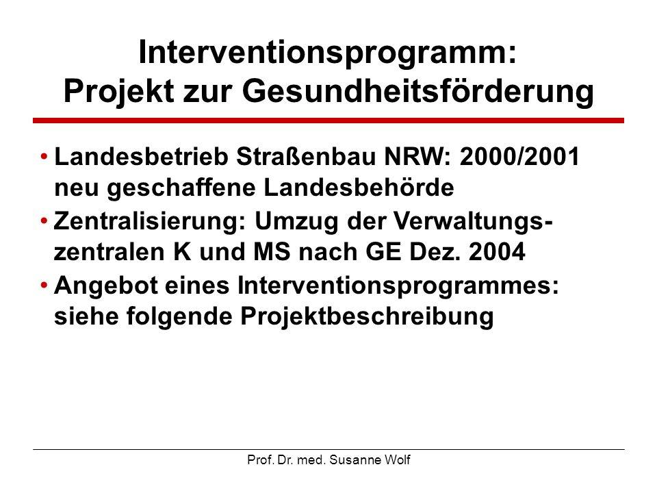 Prof. Dr. med. Susanne Wolf Interventionsprogramm: Projekt zur Gesundheitsförderung Landesbetrieb Straßenbau NRW: 2000/2001 neu geschaffene Landesbehö